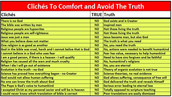 Cliches to avoid truth